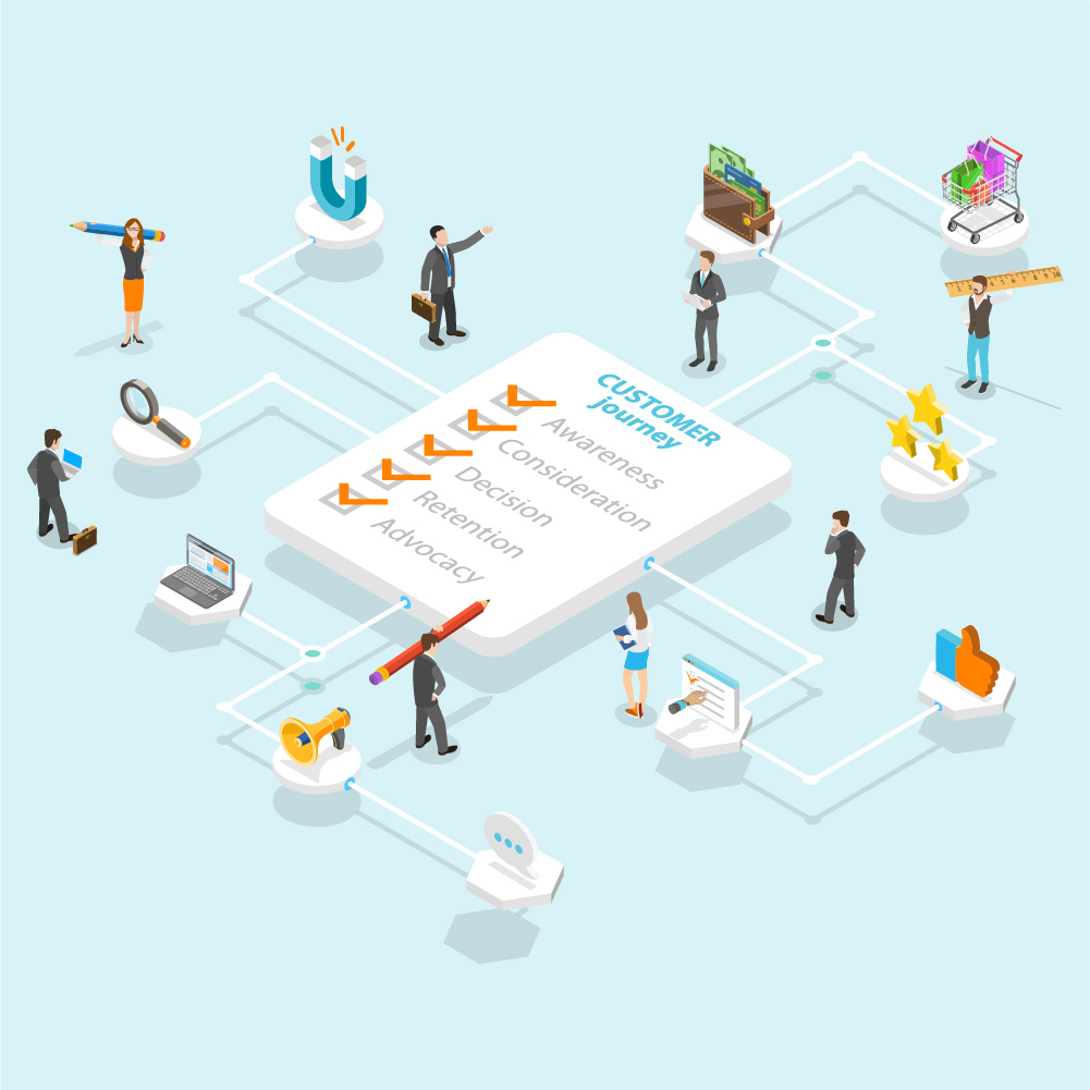 The Customer Journey: What is a Customer Journey and How Do You Make One?